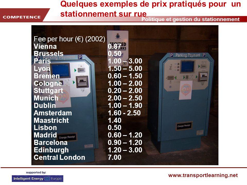 Politique et gestion du stationnement www.transportlearning.net Stationnement hors rue Stationnement hors rue par rapport à un stationnement sur rue (PNR) Industrie de premier plan– qui la contrôle.