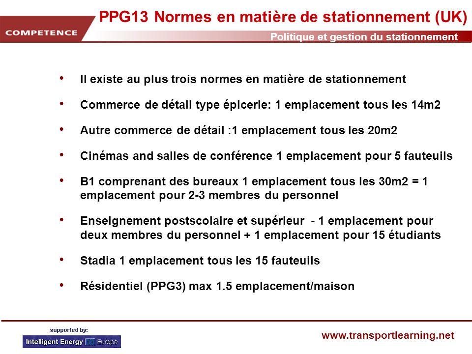 Politique et gestion du stationnement www.transportlearning.net Normes de stationnement en dautres lieux