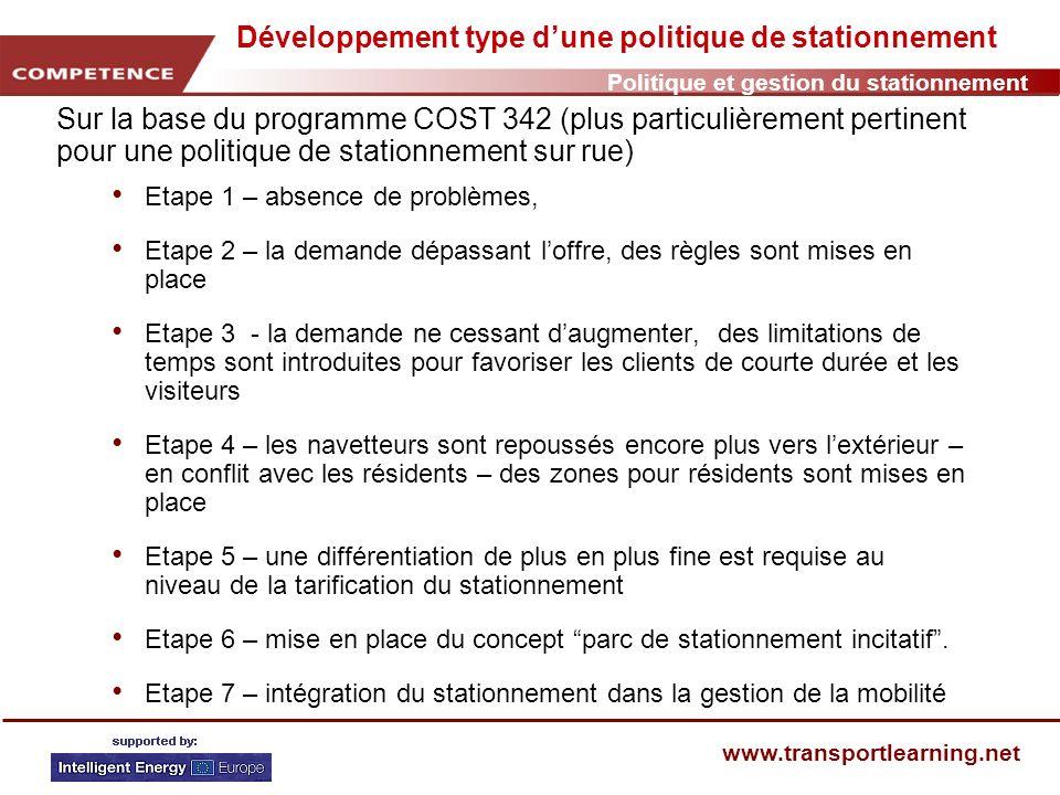 Politique et gestion du stationnement www.transportlearning.net Quest ce que les autorités locales contrôlent.