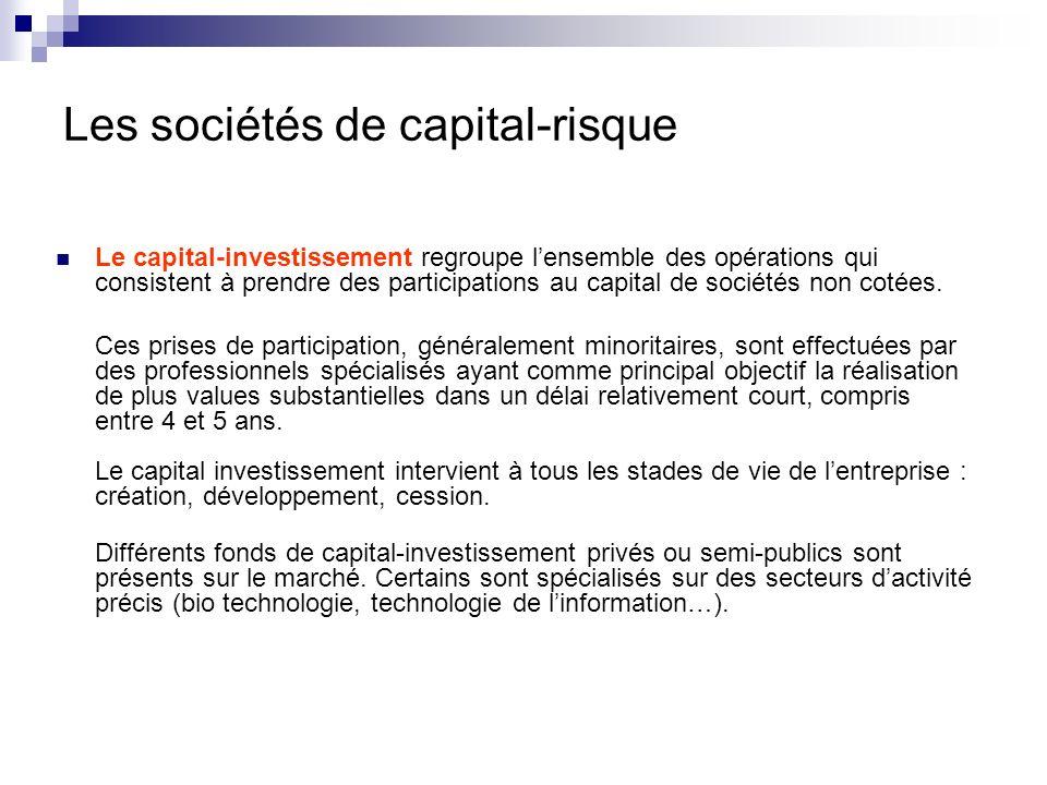 Les sociétés de capital-risque Le capital-risque concerne uniquement les opérations en fonds propres réalisées dans les entreprises innovantes en création ou les jeunes entreprises à fort potentiel de croissance.