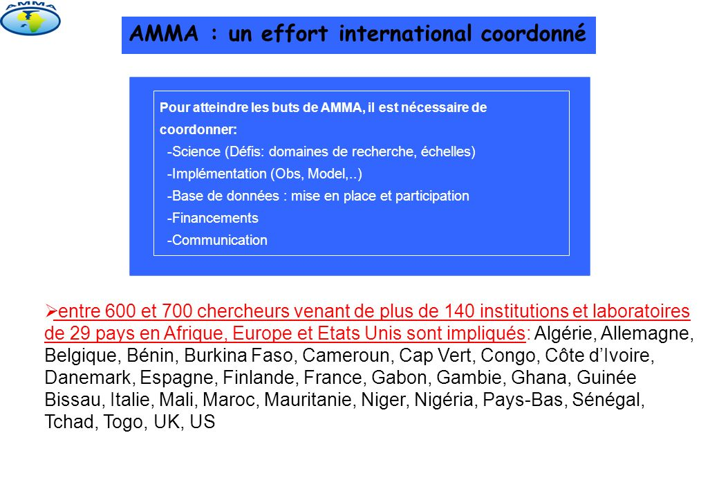 Organisation de AMMA International IGB: International Governing Board: endorses the Science and Implementation Plan; PO : Project Office ISSC: International Scientific Steering Committee: Produces the Science and Implementation Plan; ICIG: International Coordination and Implementation Group