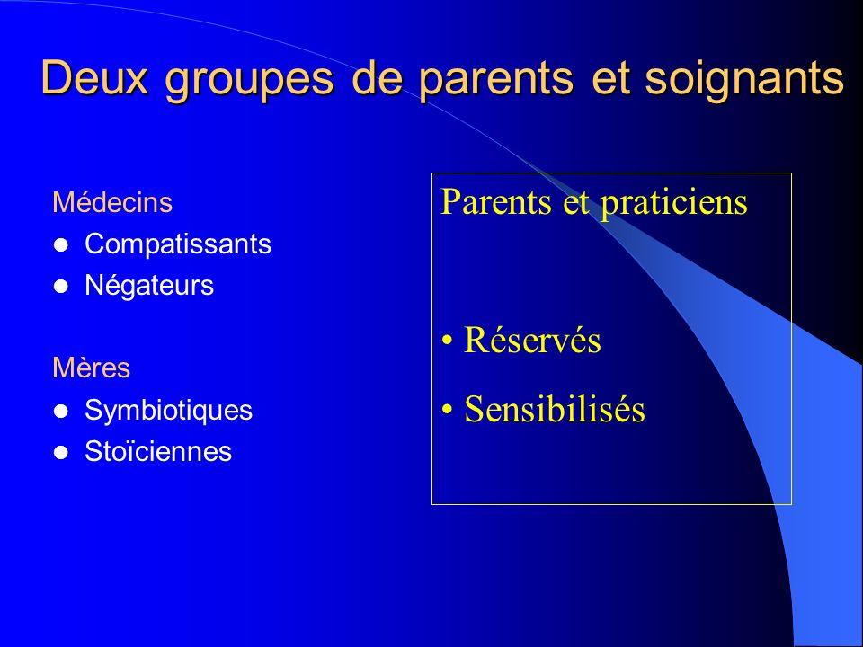 Deux groupes de parents et soignants Parents et praticiens réservés – Douleurs des soins admissibles car brèves, négligeables au regard des bénéfices apportés par le soin – ont une part psychologique (plus de peur que de mal) – et une fonction dapprentissage Parents et praticiens sensibilisés – Douleur = un tout « physio-psychologique » à traiter comme tel – toute douleur doit être traitée et prévenue – sa prévention est profitable à long terme pour un rapport plus serein aux soins