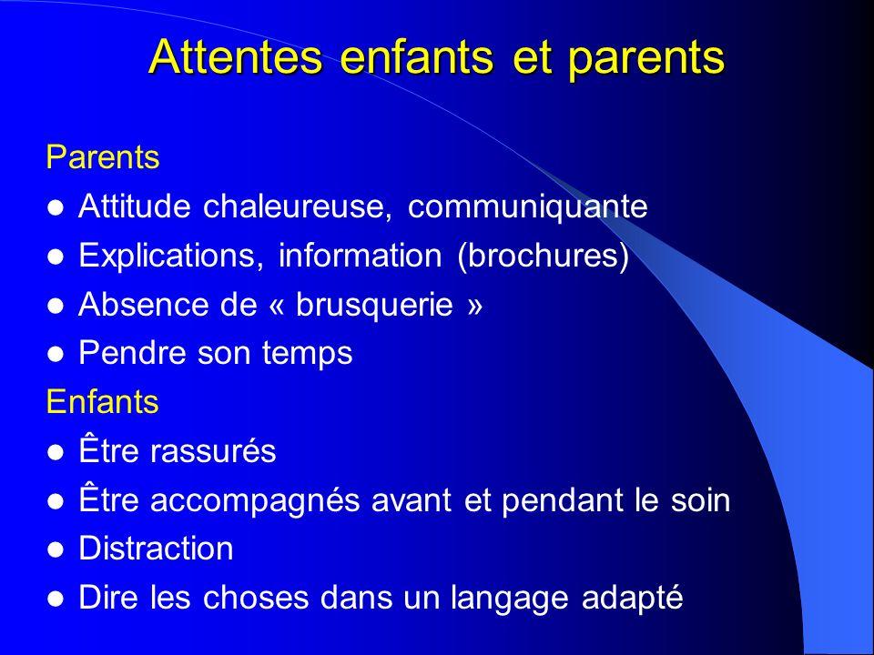 Praticiens sensibilisés Rôle important de conseil et de sensibilisation des parents Démunis devant des parents résistants « cest dautant plus dur pour V.
