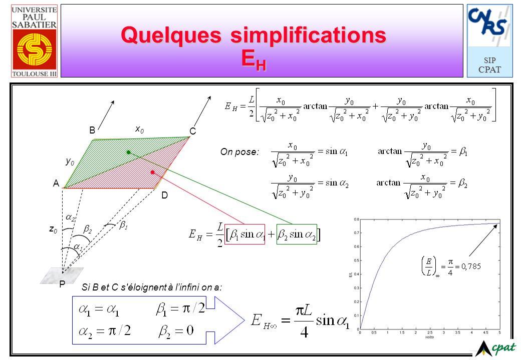 SIPCPAT Quelques simplifications E V z0z0 y0y0 P x0x0 A B C D On pose: y 0 /x 0 =0.1 0.5 1.0 1.5 2.0 2.5 z 0 /x 0 E/L y 0 /x 0 z 0 /x 0 (E V /L) π/4