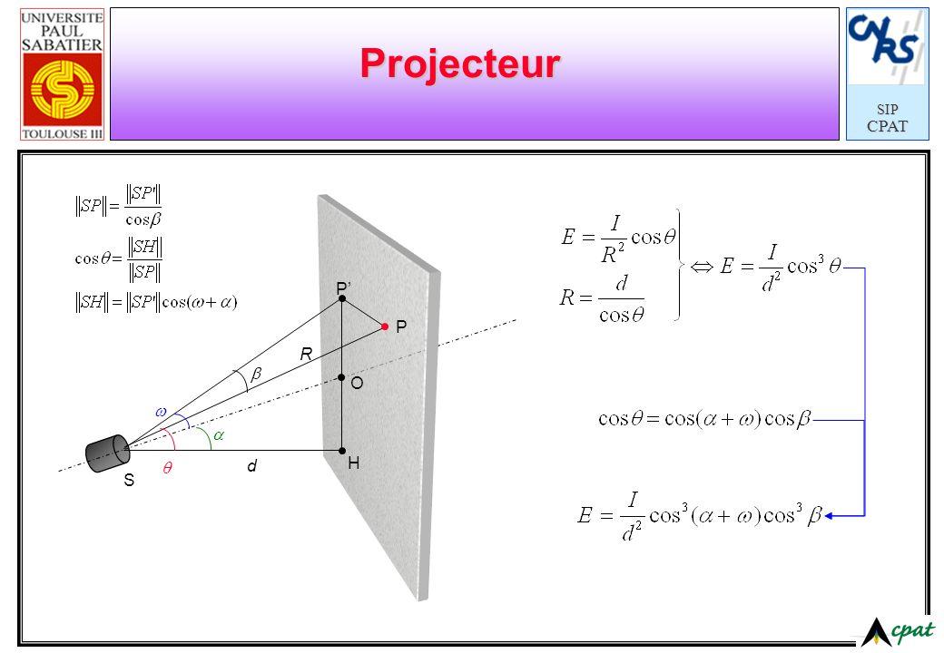 SIPCPAT Calcul déclairement Source Ponctuelle - Surface rectangulaire S P x y O a b Z X Y d R dS h