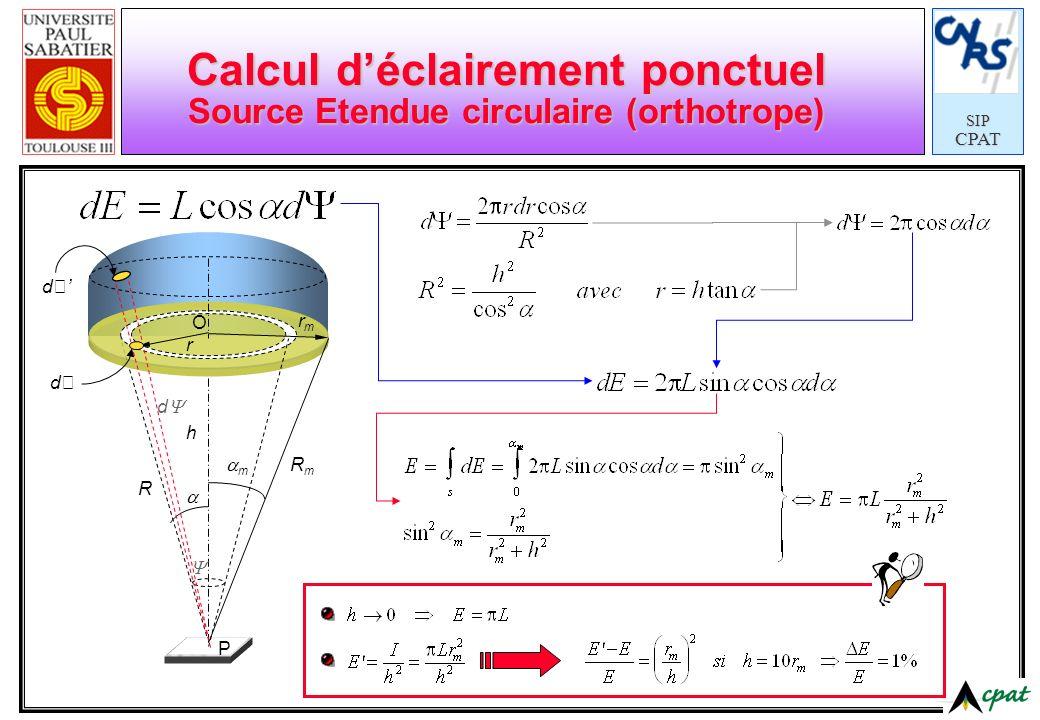SIPCPAT Calcul déclairement ponctuel Source Etendue rectangulaire (orthotrope) Z X Y R h S x y O b a P