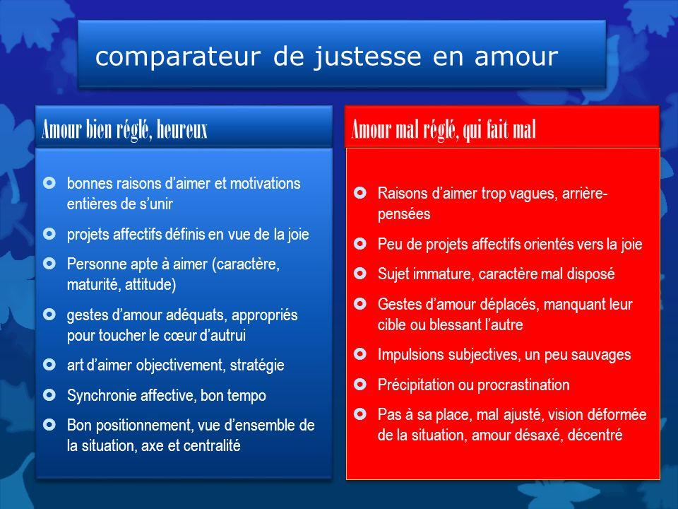 Quelques outils pour régler la justesse en amour La boussole Le viseur Légaliseur La balance Le chronomètre (quand) Le thermostat LHoroscope Le GPS (où)