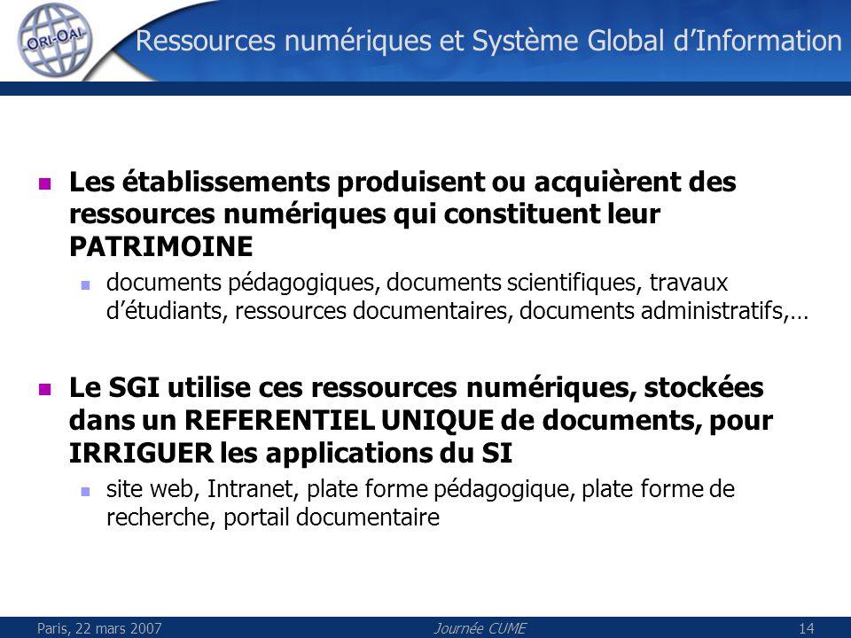 Paris, 22 mars 2007Journée CUME15 Quelles fonctions pour ORI-OAI, outil de référencement et dindexation des ressources numériques pour un réseau de portails OAI Quelles fonctions pour ORI-OAI, outil de référencement et dindexation des ressources numériques pour un réseau de portails OAI