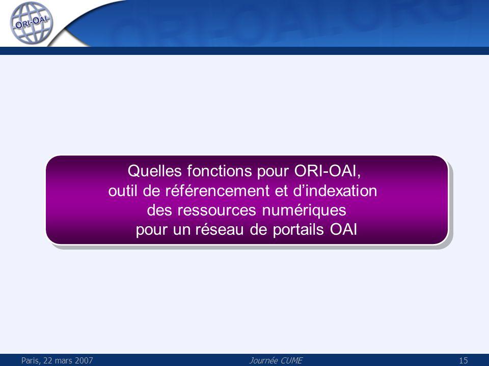 Paris, 22 mars 2007Journée CUME16 ORI-OAI – Points clés Gérer et publier les documents numériques de létablissement Référentiel unique connecté au SI Accès thématique aux ressources Système de recherche avancée