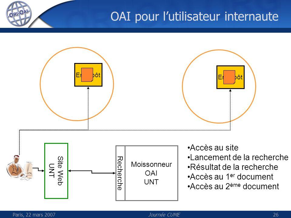 Paris, 22 mars 2007Journée CUME27 OAI pour lutilisateur dun établissement Entrepôt ENT .