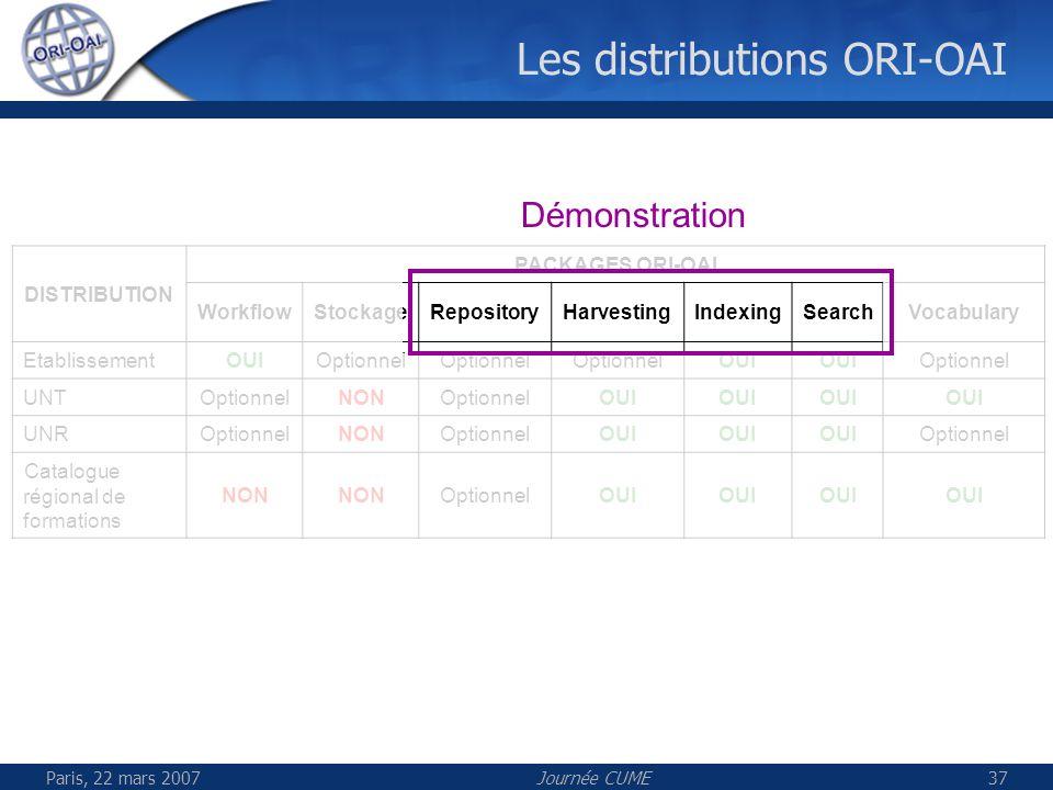 Paris, 22 mars 2007Journée CUME38 Démonstration de la recherche dinformation et du partage de données dans un réseau de systèmes ORI-OAI Démonstration de la recherche dinformation et du partage de données dans un réseau de systèmes ORI-OAI