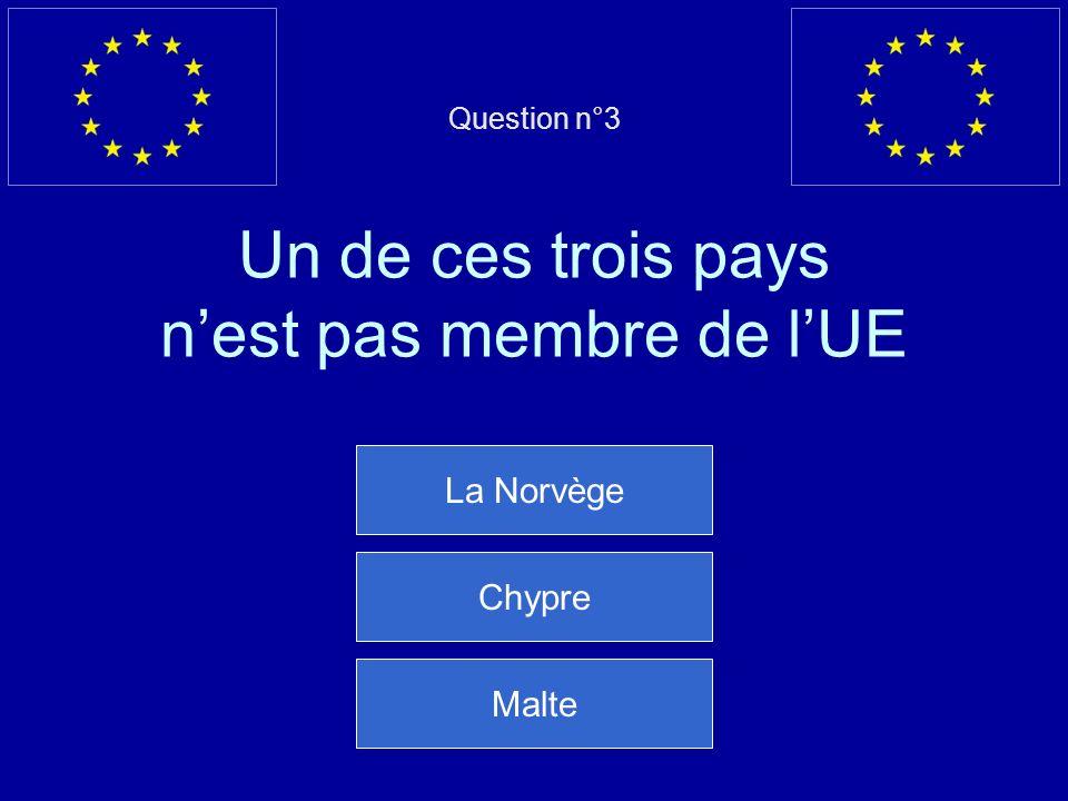 Question n°3 Un de ces trois pays nest pas membre de lUE La Norvège Chypre Malte