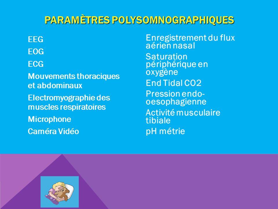 Polysomnographie à domicile: Canule nasale Termistore oral (surtout chez les enfants) ECG, FC, SaO2 Electrode de position Bandes pléthismographiques Oxymétrie transcutanée EMG des tibiaux antérieurs
