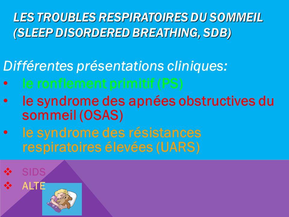 RONFLEMENT PRIMITIF (PRIMARY SNORING, PS) Le PS est une maladie bénigne avec obstruction partielle des voies aériennes supérieures durant le sommeil et production de bruits vibratoires inspiratoires