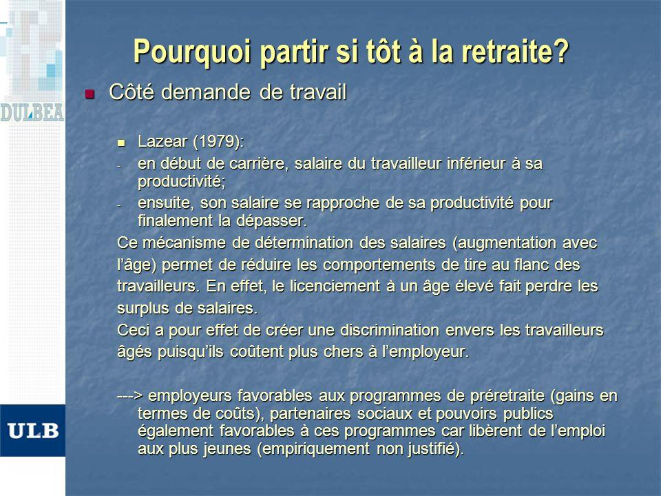 Pourquoi partir si tôt à la retraite.Côté demande de travail Côté demande de travail Wanner et al.