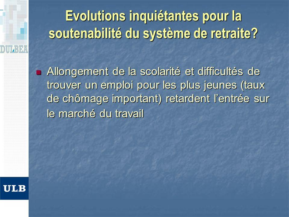 Evolutions inquiétantes pour la soutenabilité du système de retraite.