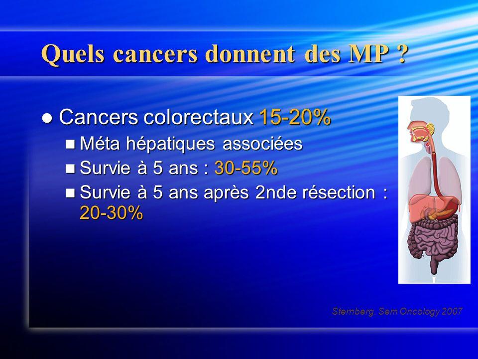 Cancers du rein 55-77% Cancers du rein 55-77% Survie à 5ans : 20-60% Survie à 5ans : 20-60% Place de limmunothérapie .