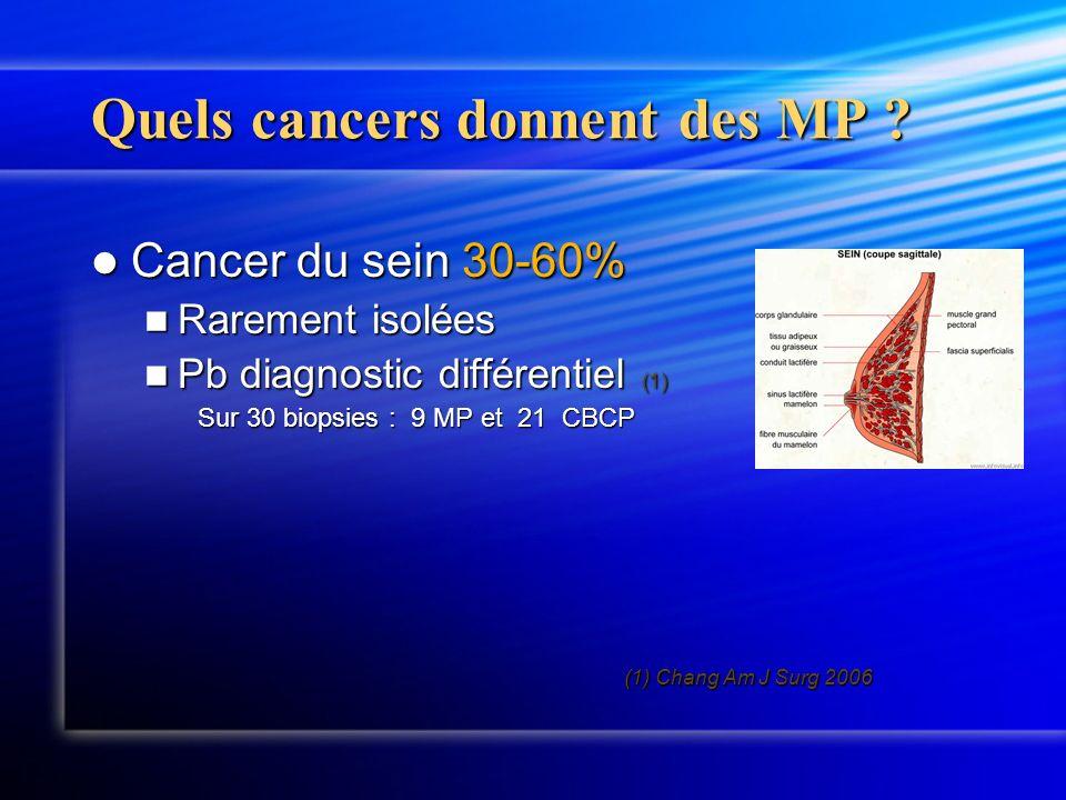 Cancers du testicule 15% Cancers du testicule 15% Après chimiothérapie Après chimiothérapie Survie à 5 ans : 75% Survie à 5 ans : 75% Agressivité Agressivité Quels cancers donnent des MP .