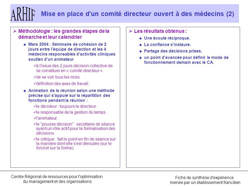 Mise en place d un comité directeur ouvert à des médecins (3) Les difficultés rencontrées : Un programme de travail trop ambitieux pour démarrer.
