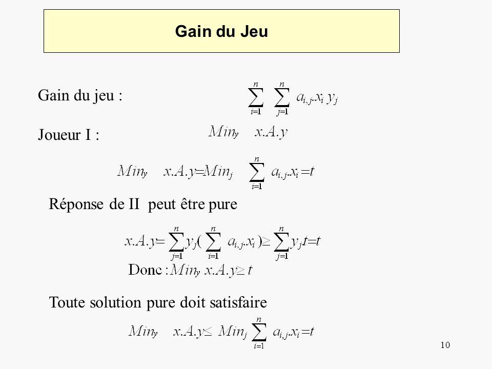 11 Stratégie optimale Conclusion Joueur II peut jouer une stratégie pure