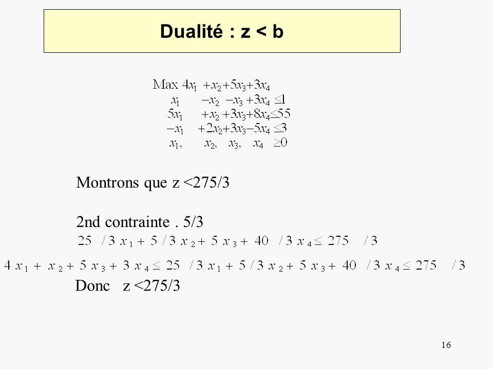 17 Dualité 2nd contrainte +3ème contrainte Donc z <58 Méthode systématique.