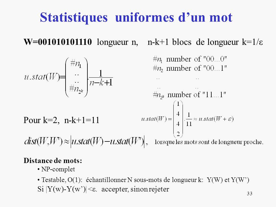 34 Testeur pour un langage régulier W: 0000000000111111111111 Y: 000001000011111101111 Z: 1111111111110000000000 T: 01001010001011000111010101 ab 0 1 1 H A T Y WZWZ Automate A définit L, et un polytope H dans lespace des u.stats Testeur x dans L: Testable, O(1): calculer Y(W), Si dist(Y(w),H) <ε.