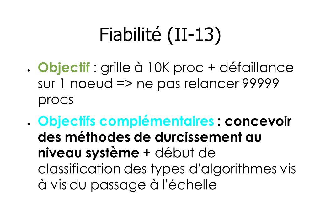 Sécurité (II-14) Objectif : authentification et autorisation Objectifs complémentaires : étudier des solutions plus locales renforçant le contrôle d accès, la détection d intrusion et le sandboxing