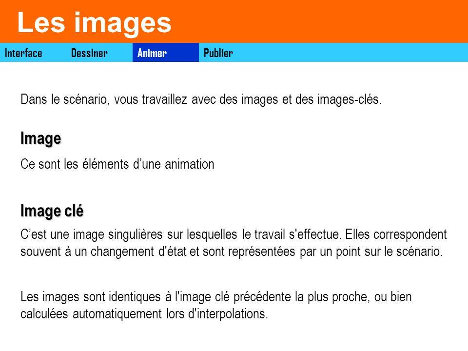 Insérer une image Pour une image clé Cliquer sur limage 10, par exemple, et faites, au choix : bouton droit > Insérer une image clé F6 Ou encore aller dans le menu insertion >image clé.