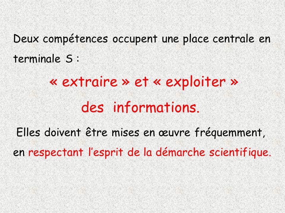 « extraire » et « exploiter» ……..Comment.