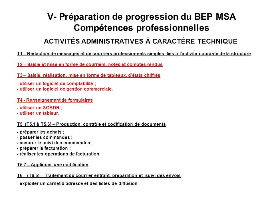 V- Préparation de progression du BEP MSA Compétences professionnelles ACTIVITÉS ADMINISTRATIVES À CARACTÈRE ORAGANISATIONNEL O1 – Suivi et approvisionnement des stocks de fournitures et consommables O2 – Contribution au maintien en état de fonctionnement des équipements disponibles O3 – Mise à jour et rangement des dossiers O4 (O4.1 et O4.2) – Enregistrement et sauvegarde de documents O4 - (O4.3 et O4.4) – Enregistrement et sauvegarde de dossiers numériques O5 - (O5.1, 05.2) – Gestion du courrier électronique - utiliser un texteur.