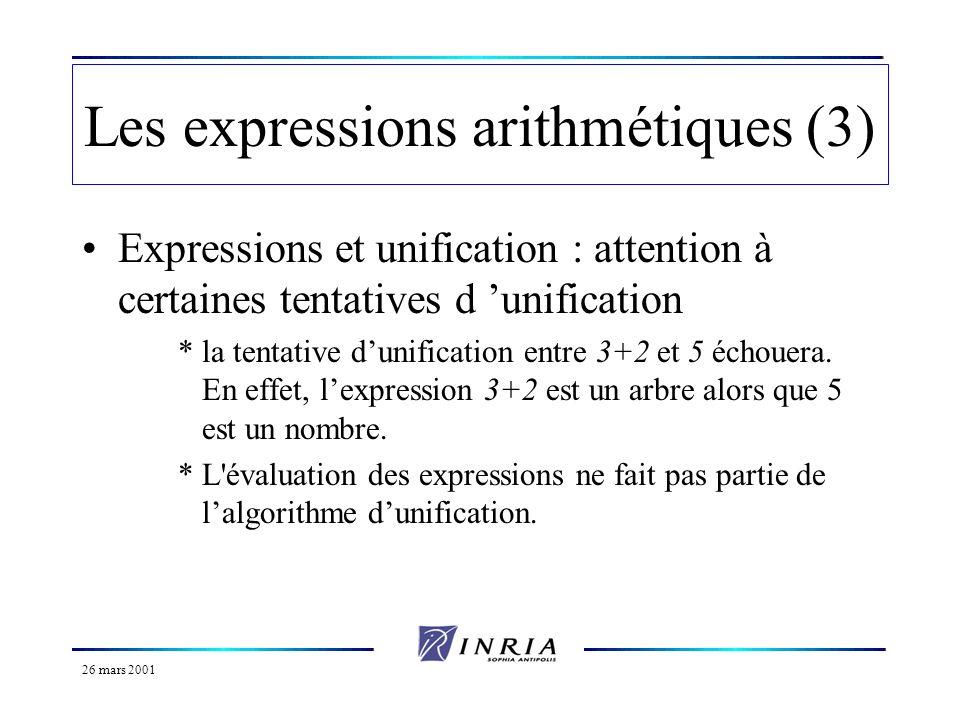 26 mars 2001 Les prédicats de comparaison Comparaison des expressions arithmétiques *X =:= Y se traduit par X est égal à Y *X \= Y se traduit par X est différent de Y *X < Y *X =< Y *X > Y *X >= Y *Il y a évaluation puis comparaison.