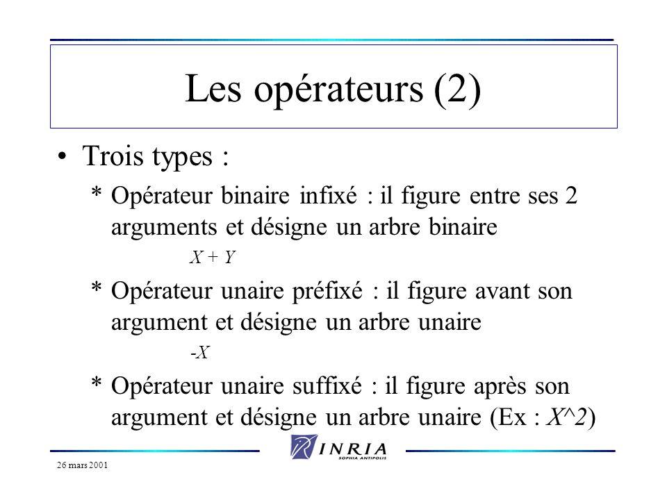 26 mars 2001 Les opérateurs (3) Associativité : *A gauche : *X op Y op Z est lu comme (X op Y) op Z *A droite : *X op Y op Z est lu comme X op (Y op Z) *Non associatif : les parenthèses sont obligatoires *la syntaxe X op Y op Z est interdite