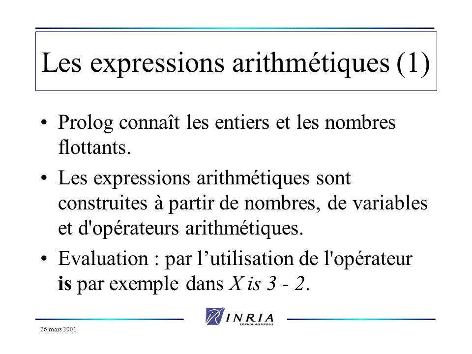 26 mars 2001 Les expressions arithmétiques (2) Opérations habituelles : addition, soustraction, multiplication, division entière (symbole //), division flottante (symbole /).