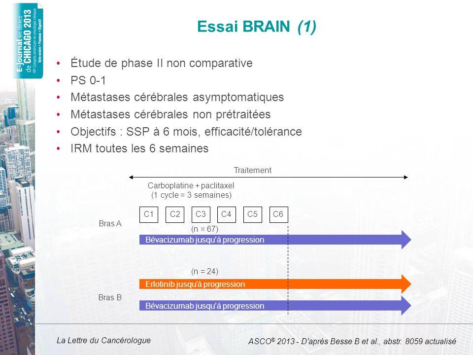 La Lettre du Cancérologue Essai BRAIN (2) ASCO ® 2013 - D après Besse B et al., abstr.
