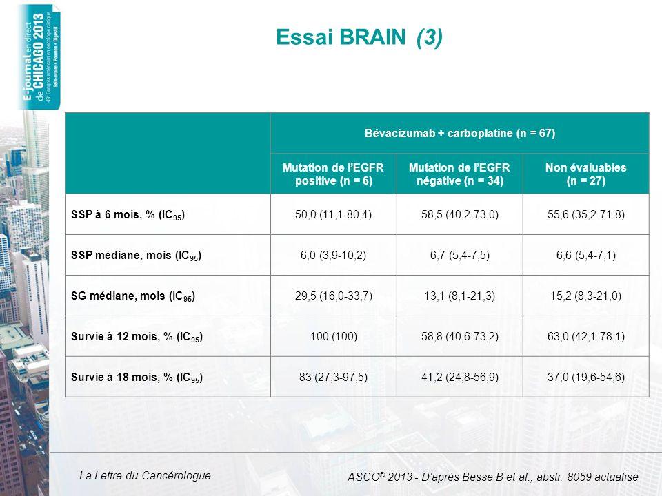 La Lettre du Cancérologue ASCO ® 2013 - D après Besse B et al., abstr.