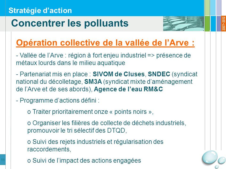 12 1 – Stratégie daction -Principes généraux -Limiter les pollutions -Concentrer les polluants 2 – Besoins de connaissance -Définir des méthodes de gestion -Reconquête du bon état -Guide à la décision Plan de la présentation