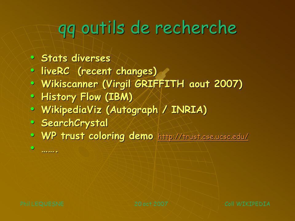 En synthèse Phil LEQUESNE 20 oct 2007 Coll WIKIPEDIA LECTEURS Qui .