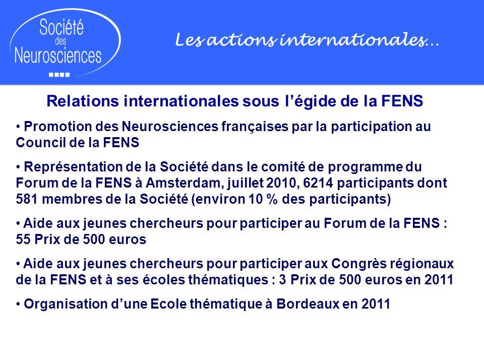 Les actions internationales… Autres actions internationales Mise en place de la branche française de lEuropean Brain Council (EBC) avec la SFN, la FRC et lAssociation pour la Psychiatrie Biologique et la Neuropsychopharmacologie Action militante auprès de la Commission Européenne pour déclarer 2014 « Année Européenne du cerveau » Responsabilité de lorganisation de la « Journée Européenne du cerveau » décrétée le 18 novembre 2011 Society for Neuroscience Social Event « À la rencontre de la communauté expatriée » manifestation organisée en marge du congrès des neurosciences américaines en novembre à San Diego, avec laide de lAmbassade de France : présentation de lévolution des grands sites français