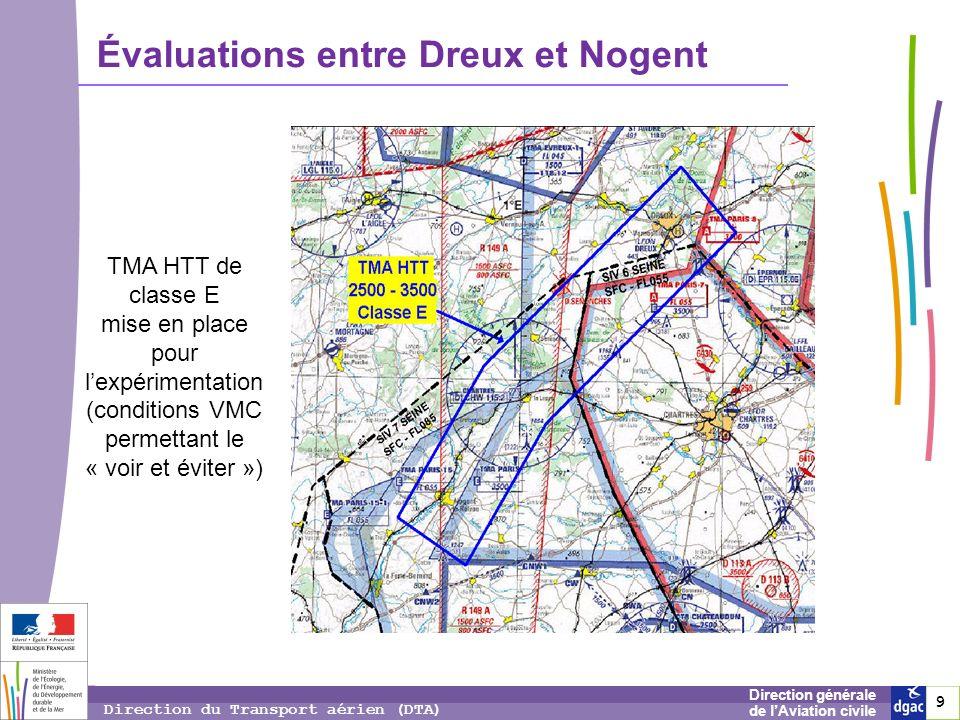 10 1010 Direction générale de lAviation civile Direction du Transport aérien (DTA) Évaluations entre Dreux et Nogent Exemple dun réseau de route IFR expérimental