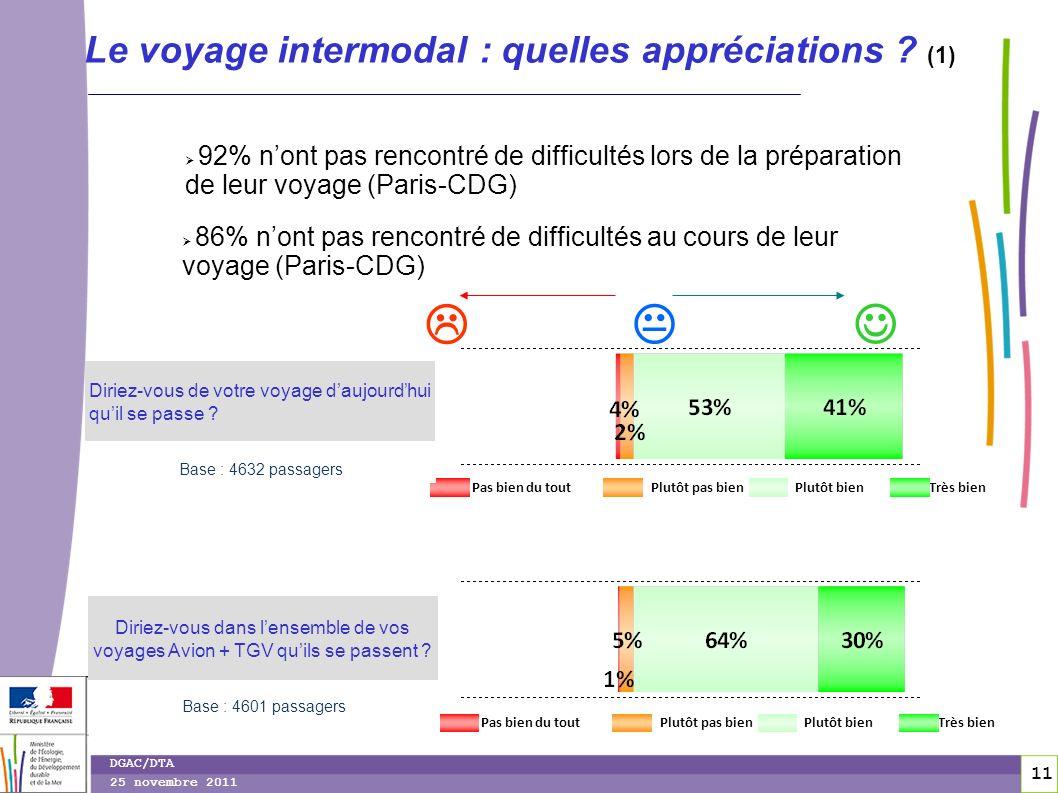 12 DGAC/DTA 25 novembre 2011 Le voyage intermodal : quelles appréciations .