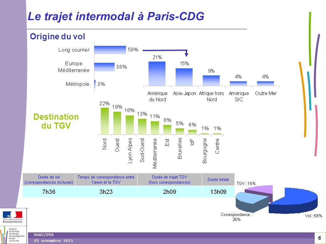 7 7 DGAC/DTA 25 novembre 2011 Le trajet intermodal à Lyon-St Exupéry Origine du vol Destination du TGV