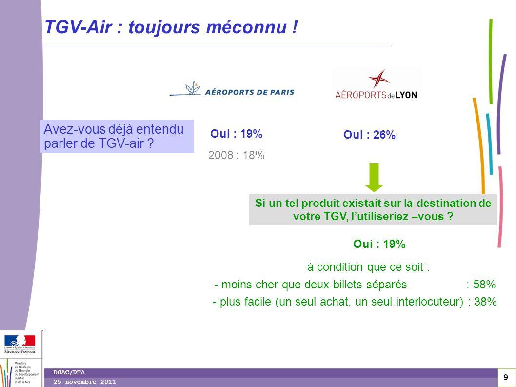 10 DGAC/DTA 25 novembre 2011 TGV-Avion : quelles motivations pour les passagers .