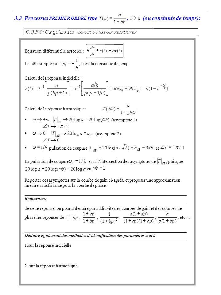 3.3 Processus PREMIER ORDRE type Tp a bp () 1, b 0 (ou constante de temps): C.Q.F.S.: C E QU IL FAUT SAVOIR OU SAVOIR RETROUVER Equation différentielle associée : )()(taets dt ds b Le pôle simple vaut b p 1 1, b est la constante de temps Calcul de la réponse indicielle : )1( )1()1( )( 1 0 11 b t p eaRes bpp ba L bpp a Ltr Calcul de la réponse harmonique : jb a jT 1 )(, )log(20log20baT dB (asymptote 1) 2/ T 0 dB aaT log20 (asymptote 2) 0 T b1 pulsation de coupure dBaaT 3)2/log(20 et 4/ T La pulsation de coupure b c /1 est à lintersection des asymptotes de dB T, puisque: abalog20)log(20log20 en 1 b Reporter ces asymptotes sur la courbe de gain ci-après, et proposer une approximation linéaire satisfaisante pour la courbe de phase.