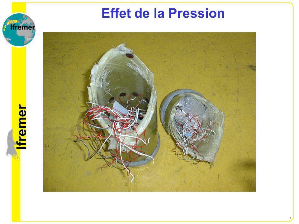 lfremer 4 Effet de la Pression