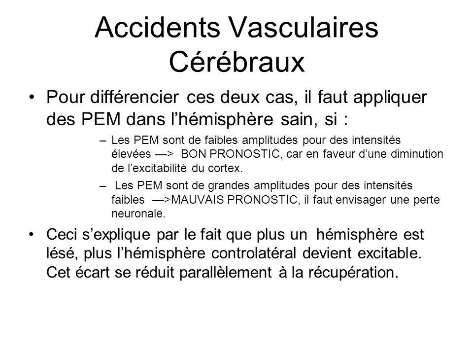 Accidents Vasculaires Cérébraux Pour ne commettre aucune erreur diagnostique, le recueil des PEM se fera aussi du côté sain pour permettre une meilleur comparaison.