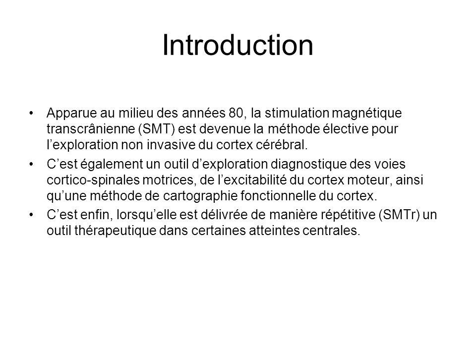 Principes Physiques Principe : générer un champ magnétique à laide dun courant électrique déchargé à très haute intensité (plusieurs milliers dAmpères) pendant un temps très bref (quelques microsecondes) à travers une bobine de fil de cuivre.
