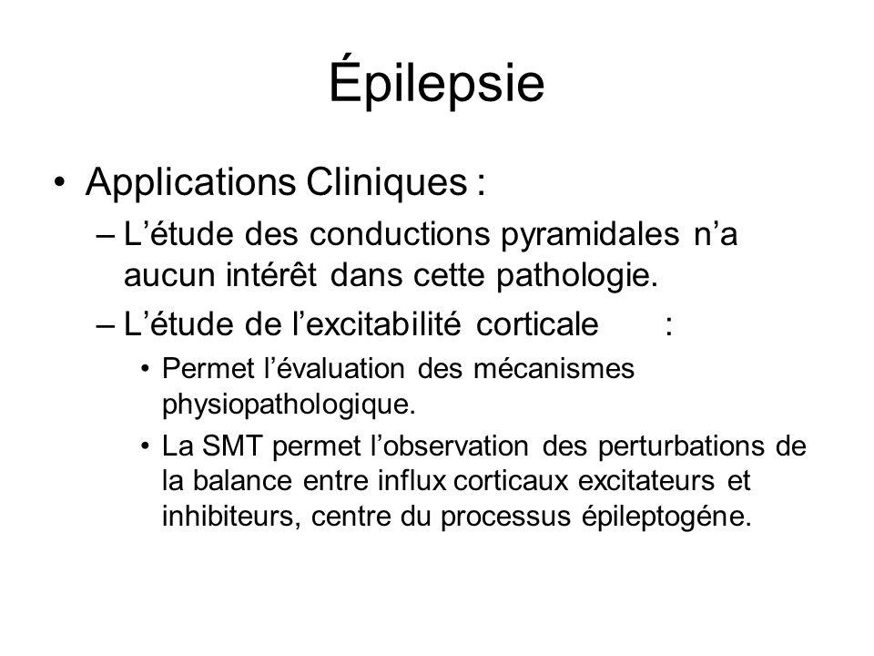 Épilepsie –Étude de lexcitabilité corticale : Ce qui est observé : –Le seuil moteur au repos est augmenté, probablement parle traitement.