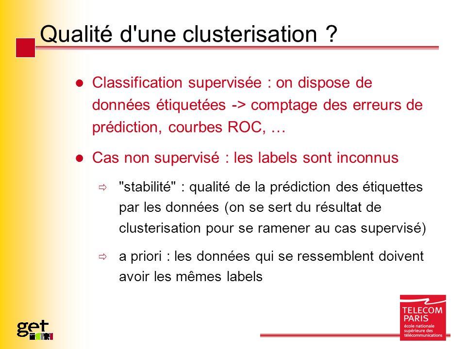 Qualité d une clusterisation .
