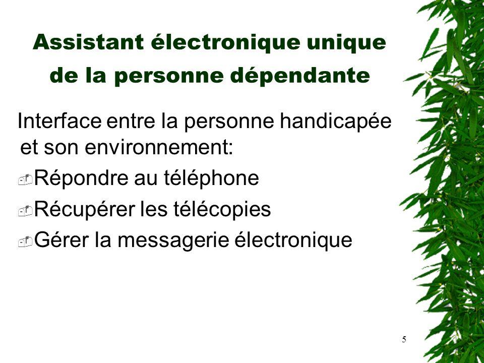 6 Scénario téléphone Répondeur automatique Enregistrement de message En cas de besoin la personne peut intervenir pour communiquer Décrochage automatique en cas de demande vocale