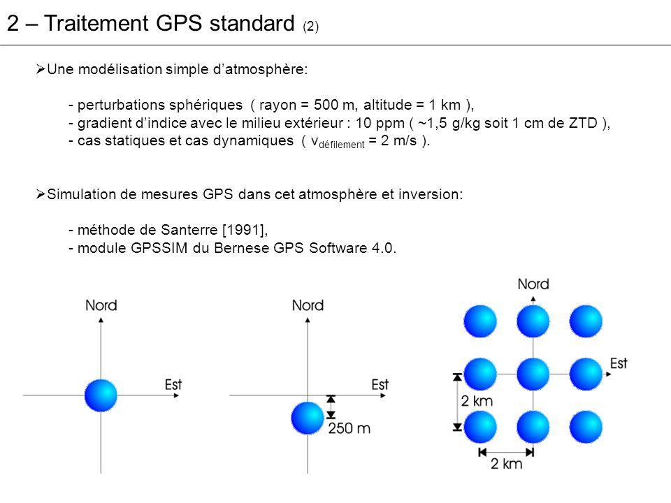 2 – Traitement GPS standard (3) – Résultats – sessions longues (24H) Avec estimation des paramètres troposphériques Sans estimation paramètres troposphériques GRL [Bock, 2001] 1 sphère décalée de 250 m au sud de la station GPS 9 sphères centrées, espacées de 2 km 1 sphère centré au zénith du GPS Estimation de 1 paramètre tropo.